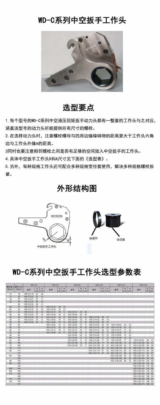 雷电竞网页WD-C系列中空LOL雷电竞雷电竞备用网站工作头