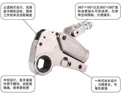 此图为沃顿机械生产的中空式液压扳手,产品出口国外,当日即可发货。