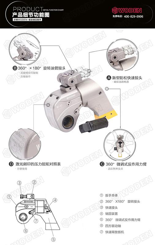 液压扳手一般是由液压扳手本体、液压扳手专用泵站以及双联高压软管和高强度重型套筒组成。