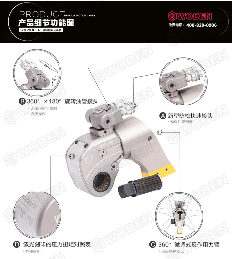 沃顿驱动液压扳手产品特点