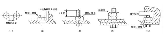 燃气发电机组安装液压扳手选型参数表