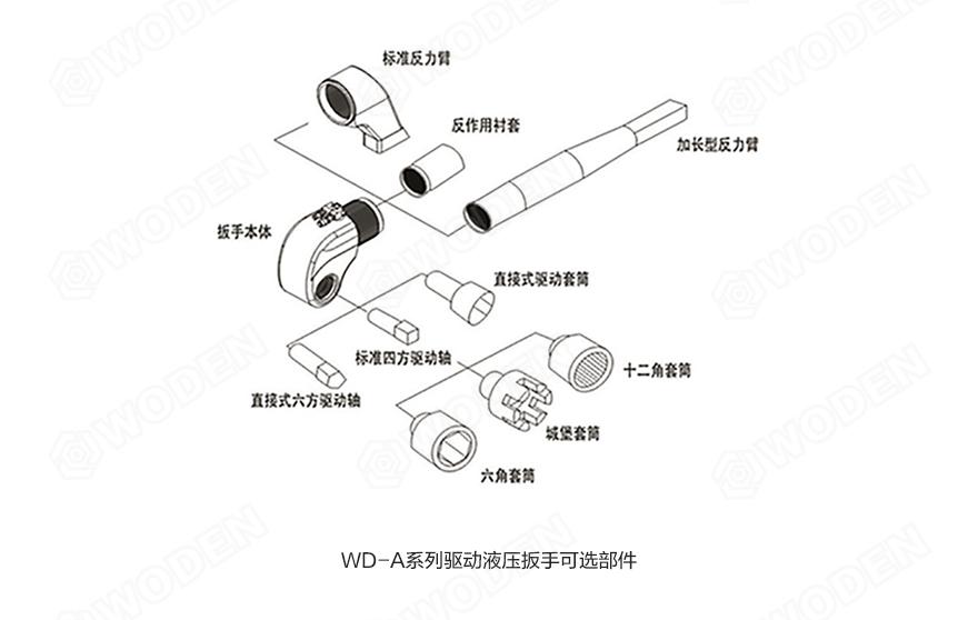 WD-A驱动LOL雷电竞雷电竞备用网站扭矩雷电竞备用网站可选配件