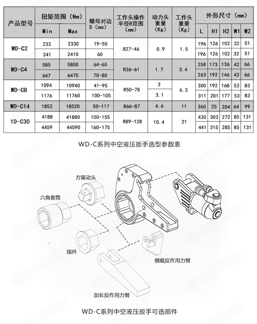 WD-C中空式液压扭矩扳手选型参数及可选附件